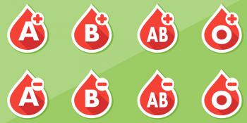 Co mowi o nas nasza grupa krwi